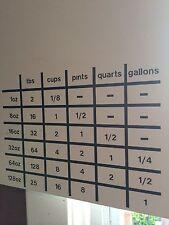 Kitchen measurement conversion chart vinyl decal