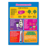 A3 laminated Metric Units Measurements Maths/Science educational poster