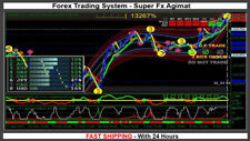 Forex Indicator Forex Trading System Best mt4 Trend Strategy - Super Fx Agimat