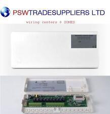 Underfloor Heating Systems Ebay