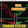 Powerful Forex Trading System - Indicator, Strategy and Signals 2020 🚀