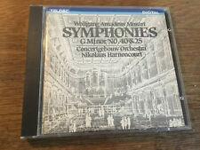 Mozart -  Symphonies  25 40 [CD Album] Teldec 1984 West Germany Harnoncourt