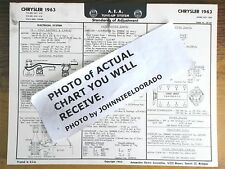 repair manuals \u0026 literature for 1963 chrysler 300 for sale ebay1963 chrysler eight series new yorker \u0026 300 models aea tune up chart