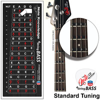 Bass Guitar Fretboard Note Map Decals Stickers. Learning Bass Guitar Notes Decal