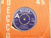 STEVE MONTGOMERY HAMMER AND NAILS / ROSE Decca 12886 demo / promo