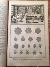 Enciclopedie Diderot 1752-1770: Fleuriste artificiel, Fiori artificiali 8 Tavole