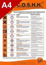 COSHH Control Of Substances Hazardous To Health Poster A4