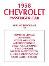 wiring diagram chevrolet ebay 1994 chevrolet wiring diagram 1958 chevrolet wiring diagram manual