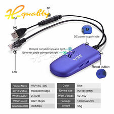Vonets VAP11G Cable de puente convertir puerto Ethernet a AP Inalámbrico/WiFi Dongle