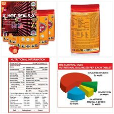 Survival Tabs Emergency Food Non-Gmo Mres Meal Strawberry+10 Day+120 Tabs+25Year