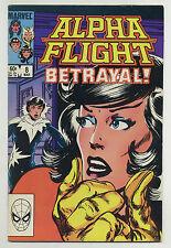 Alpha Flight #8 1984 Origin Back-Up Story John Byrne Marvel p