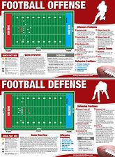 American FOOTBALL INSTRUCTIONAL WALL CHARTS 2 Poster Set - Offense, Defense