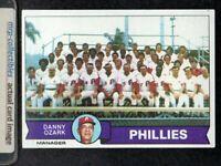 1979 Topps #112 Philadelphia Phillies Team Photo Unmarked Checklist Card EX/MT