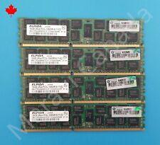 HP 64B 4x16GB 2RX4 PC3L-10600R RAM Memory 647901-B21 647653-081 664692-001 G8