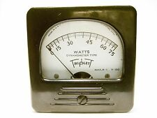 Test Equipment Panel Meters
