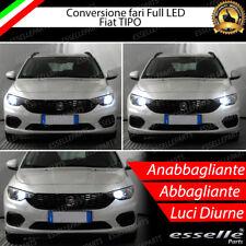 KIT FARI FULL LED FIAT TIPO ANABBAGLIANTI H7 + ABBAGLIANTI DIURNE H15 CANBUS