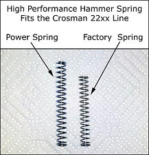 Crosman 2240 2250 2260 2300 2400 Stronger High Performance Hammer Spring