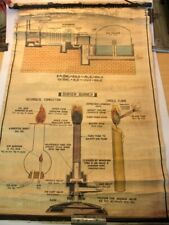 Colorful Vintage Educational Coal Gas Science Chart