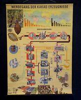 Vintage  1930s Chocolate Advertising Poster Sarotti LAYBY AVAILA