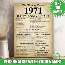 50th WEDDING Anniversary 1971 Present Gift Poster Print Milestone Married 045
