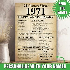 50th WEDDING Anniversary 1971 Present Gift Poster Print Milestone Married 045