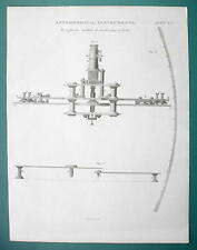 ASTRONOMY Telescope Circle Graduation - (3) Three 1820 Antique Prints by A. Rees