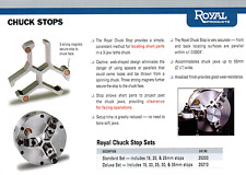 Royal Chuck Stops 3 Piece Set  Includes 15mm 20 mm25 mm