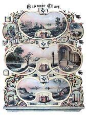 Masonic Chart Art ring Entered Fellowcraft Master Mason Print Poster Freemason