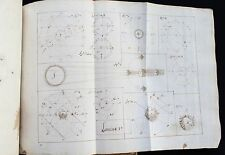 COSMOGRAPHY ASTRONOMY TREATISE FOR MARITIME NAVIGATION- 1810 SPANISH MANUSCRIPT