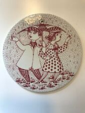 Unboxed Wall Plaques Mid-Century Modern Art Pottery
