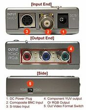 Premium RCA Coax BNC S-Video To YCbCr Component YUV RGsB Converter