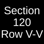 2 Tickets North Carolina State Wolfpack vs. Boston College Eagles 2/23/22