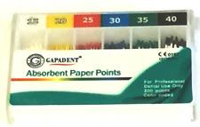 I punti di carta compatibili per i file K Flexi Taglia 15-40 Confezione da 200Per