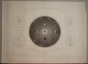SOLAR SYSTEM THEORIES 1850 GIUSEPPE CATTANEO ANTIQUE ORIGINAL CELSTIAL MAP
