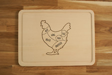 Personalized Engraved Chopping Cutting Board with Chicken Cuts Butcher Diagram