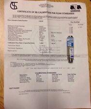 Cincinnati Test Systems 420-2048.00scc/m-40.0psig-21, EX0I6235, I-6235, #1622A14