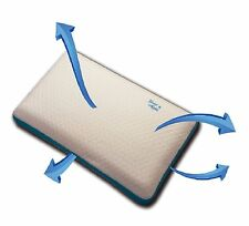 NEUheit: Nackenkissen Premium Visco Elastic Taschenfederkern 3D air flow ortho