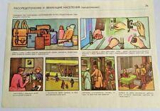 ☭ VTG Soviet Poster Chernobyl Radiation Protection fallout stalker Nuclear USSR