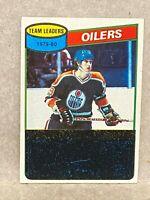 1980-81 Topps #182 Wayne Gretzky Edmonton Oilers Checklist unscratched