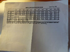 HARLEY DAVIDSON DEALER USED MOTORCYCLE TRADE-IN VALUE CHART  1951-40