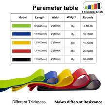 Resistance Elastic Fitness Band Rubber Yoga Gym Strength Training Bands Q8