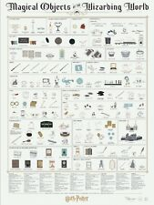 """Harry Potter Magical Objects of the Wizarding World 18""""x24"""" Print Brand new!"""