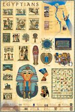 THE ANCIENT EGYPTIANS Classical Egypt Civilization HISTORY Wall POSTER