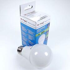 Leuchtmittel mit Birnen- & Tropfenform 1W ohne Angebotspaket Leistung