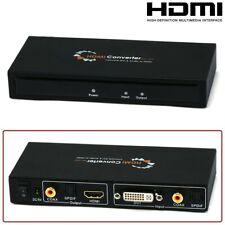 HDMI Converter DVI & Optic Toslink Optical S/PDIF/Coaxial Digital Coax Audio