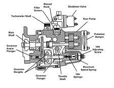 35 Auto Engine Mechanic books on CD-Transmissions-Diesel-metal body repair-lathe