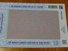 """Microscale Decal PS-5-1/32 Parallel Stripes 1/32"""" Wide Red"""