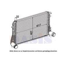 Ladeluftkühler 047023N