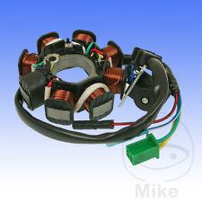 Gel Batterie wartungsfrei Rex Milano 125 11-14 inkl Bj PFAND