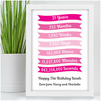 PERSONALISED 13th 16th 18th 21st 30th 40th Birthday Gifts for Her Girls Daughter